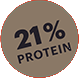 21 procent protein claim