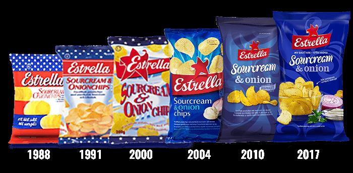 En tidslinje med estrellas första design på soucream & onion och hur påsen sett ut genom åren fram till idag